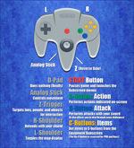 N64-controller-guide-oot.jpg