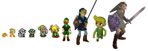 The Evolution of Link