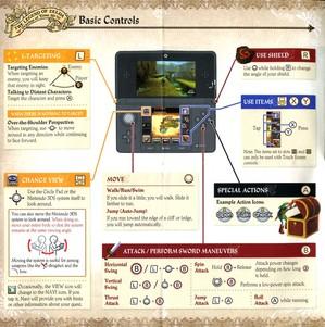 OoT_3D_Controls.jpg