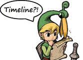 Zelda Timeilne