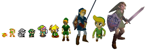 Link Over the Ages