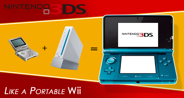 Nintendo 3DS - Like a Portable Wii
