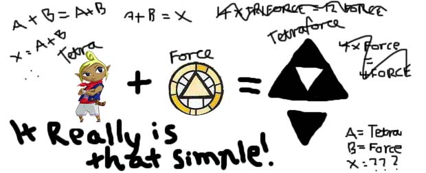 Tetraforce is That Simple