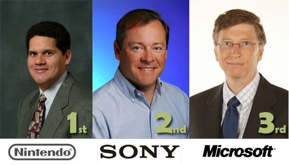 Who Won E3 2011