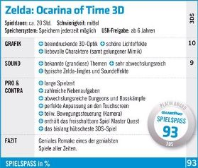 Ocarina of Time 3D Review