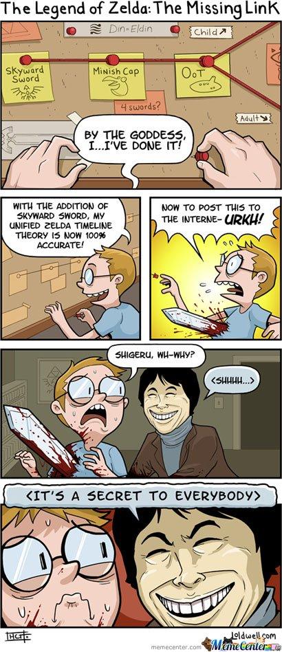 Legend Of Zelda The Missing Link Comic_o_103655 majora's memes the legend of jedi zelda dungeon