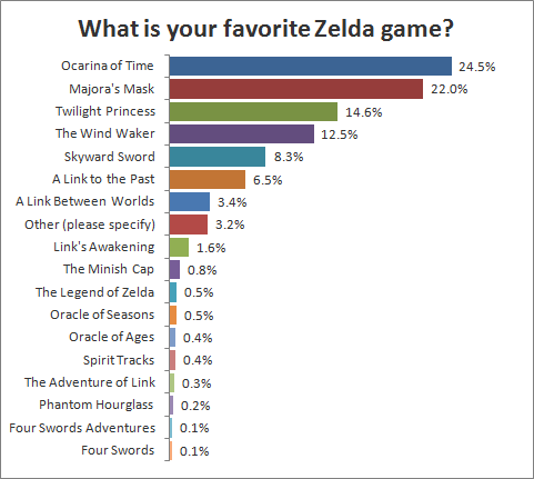 08_FavoriteZelda