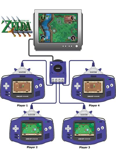 Zelda Cup 2021: Cadence of Hyrule
