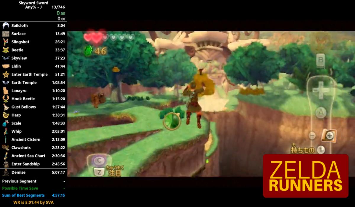 Zelda Runners - Pixel Perfect